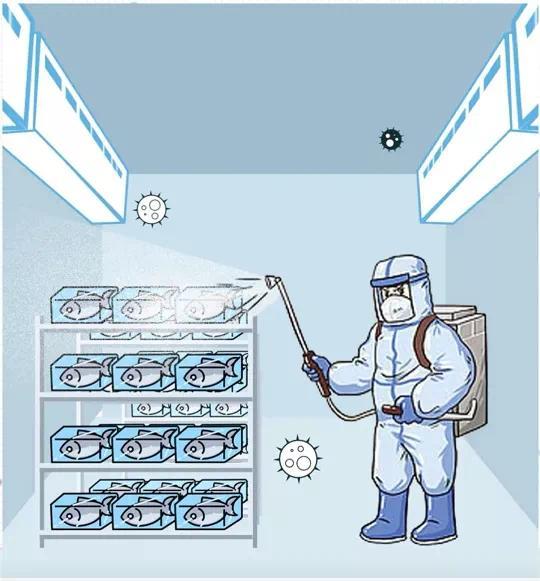 如何高效清洗消毒?
